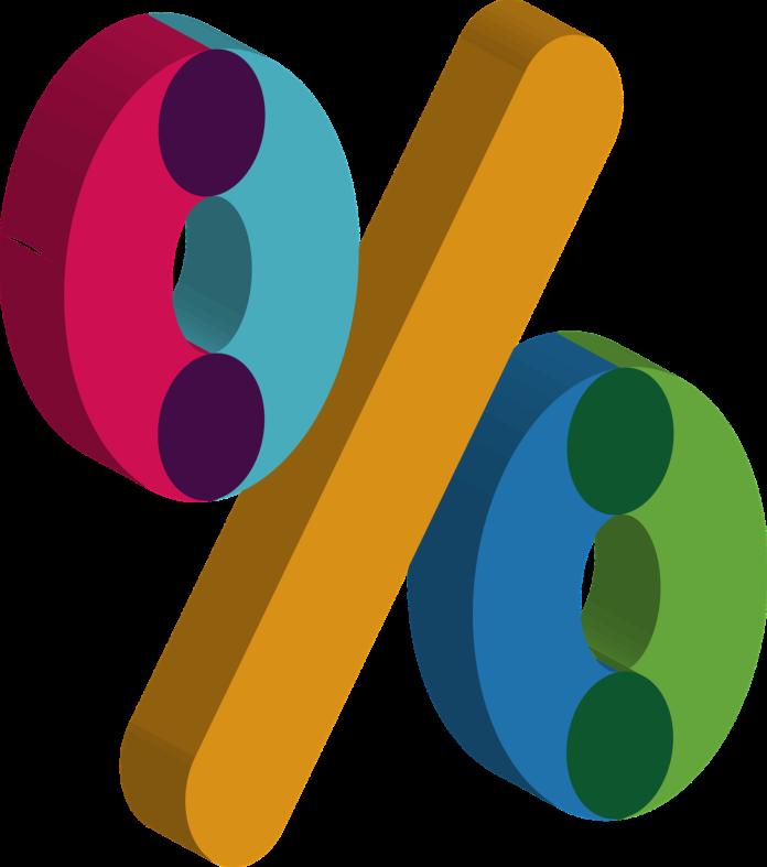 Symbol procenta