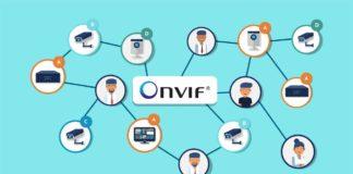 ONVIF schemat systemu